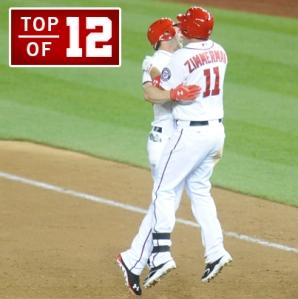 Top128