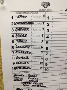 The lineup for hte first Spring Training game, Saturday in Port St. Lucie.